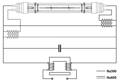 Working Principle Sodium Vapour Lamp Image Gallery