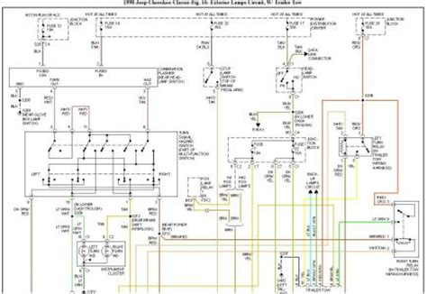 1999 Jeep Wrangler Headlight Wiring Connector by 1999 Jeep Sport 4 0l Brake Light Wiring Diagram