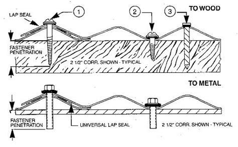 corrugated panel nailing diagram lanai corrugated plastic corrugated roofing roof installation