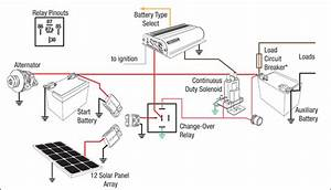 bcdc1240 jumpstart with anderson and solar redarc With sunpro tach wiring diagramsolar panel charge controller on wiring up solar panels caravan