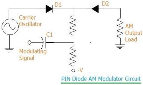 Pin Diode Modulator Amplitude Circuit
