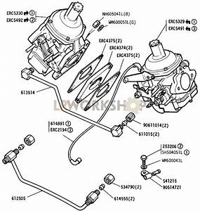 Carburetters And Fuel Pipes - 109in V8 Except Ece 15-03