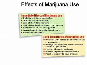 kush drug side effects
