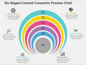 Learn To Create Customized Venn Diagram In Powerpoint