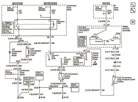 blower motor wiring diagram 1997 chevrolet s10 blazer