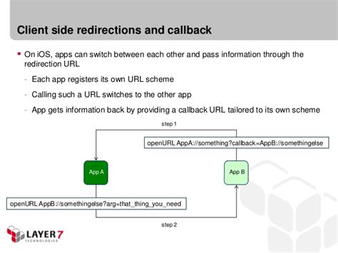 single sign   mobile applications  rsaconference