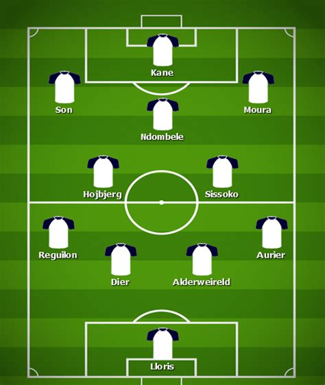 Predicted Tottenham XI to face Liverpool in the Premier ...