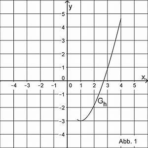 Tangente Berechnen : anzeige nach tag tangente an den graphen einer funktion mathelike ~ Themetempest.com Abrechnung