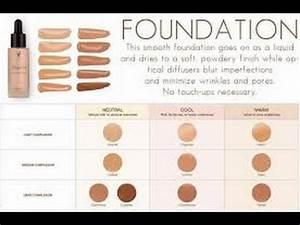Glo Minerals Color Chart Mineral Makeup Shade Comparison Saubhaya Makeup