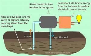 Geothermal Energy  U2013 What Is It