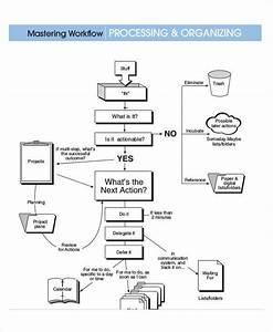Work Flow Chart Templates