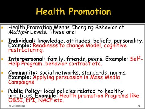 Behavior Modification Health Definition by Modification Of Health Behaviors