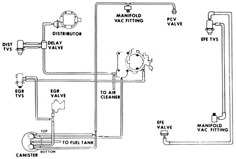 C4 Corvette Dash Wiring Diagram Free Picture by 1986 Chevy 305 Engine Starting Diagrams