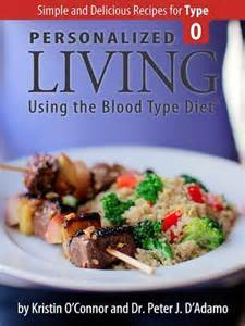 Blood Type O Recipes