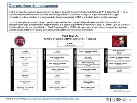 groupe si鑒e auto explication fiat marketing analysis swot e suggerimenti finali