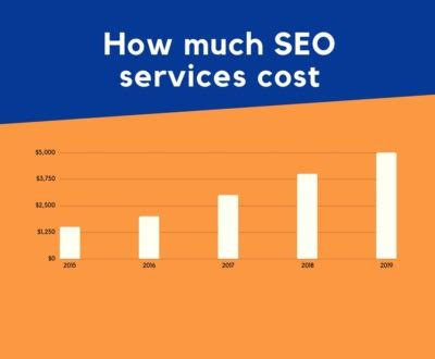 seo cost nonprofits in canada infographic 2013 marketing