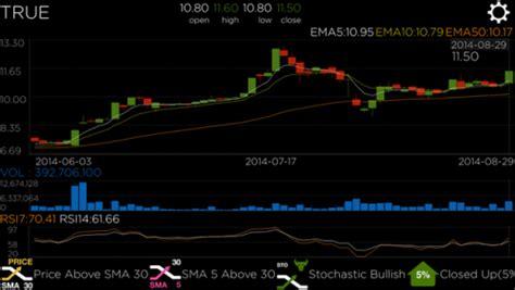 StockRadars (App ติดตามความเคลื่อนไหวของหุ้น) ดาวน์โหลด ...