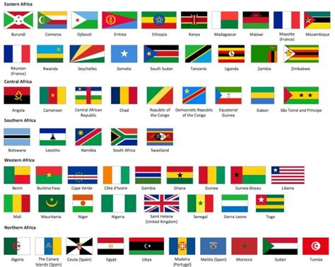 African Flags And Their Interesting Historical Meanings