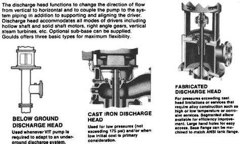 process plant machinery centrifugal pumps