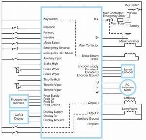 Audi Can Bus Wiring Diagram