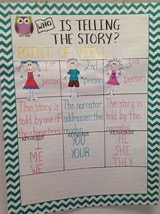 Anchor Charts  Point Of View And Charts On Pinterest