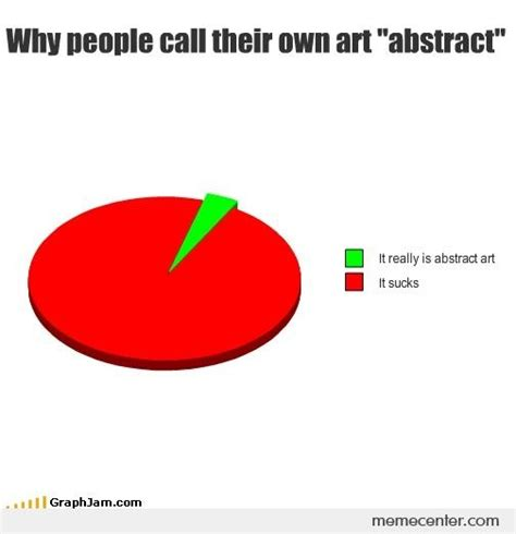 Abstract Memes - why people call their own art abstract by ben meme center