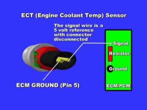 engine coolant temperature sensor youtube