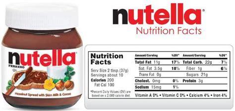 world nutella day celebrates  hazelnut spread