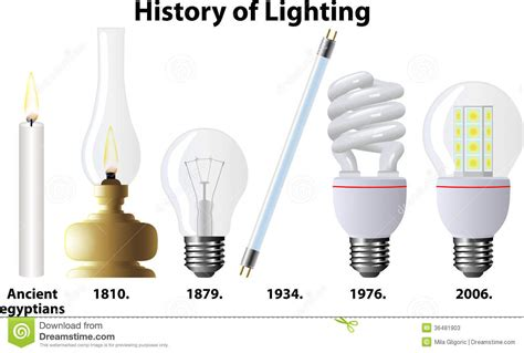 history of lighting stock image image of idea ancient