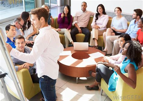 facilitate  successful brainstorming session