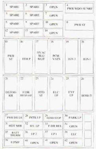 Oldsmobile Aurora Fuse Box Diagram Auto Genius