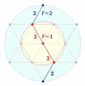 Verhältnis Berechnen 3 Zahlen : die zahlen 1 21 im tetraktysrahmen bedeutung d zahl 139 ~ Themetempest.com Abrechnung