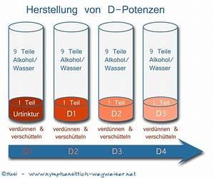 Половой акт для лечения простатита