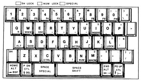 Computer Keyboard Having Full-sized