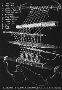 Peruvian Type Backstrap Loom  After Albers 1965
