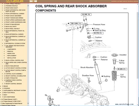 old car repair manuals 2004 lexus gx user handbook lexus lx470 pdf manual