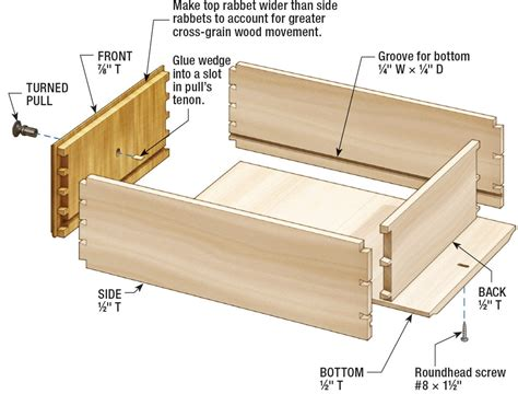 rabbeted  blind dovetail drawers