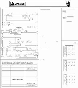 Goodman Mfg Commercial Heating And Cooling Gas Unit Cpg Series Users Manual