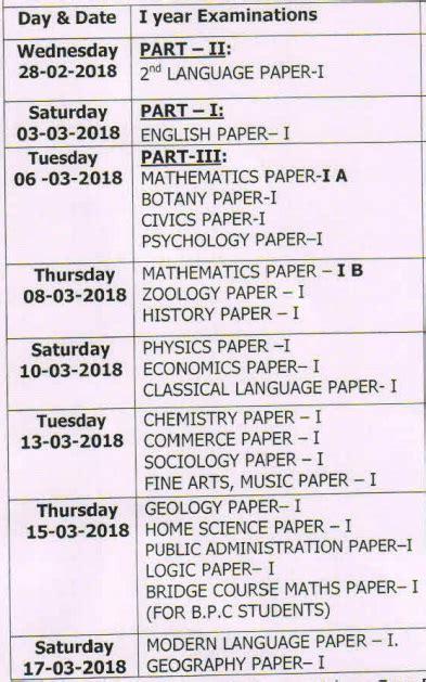 Andhra Pradesh IPE 2018 Junior Intermediate Exam Schedule ...