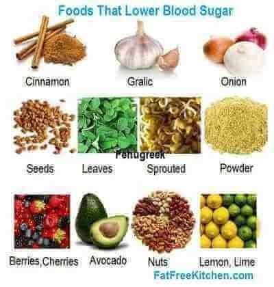 high cholesterol diet food desknews