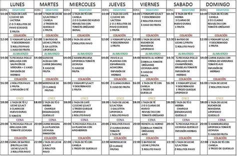 ejemplos de minutas diarias en menu lipofidico dieta