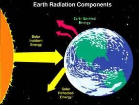 radiation energy transfer my nasa data
