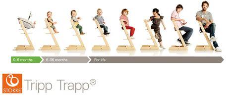 chaise trip trap concept tripp trapp aubert