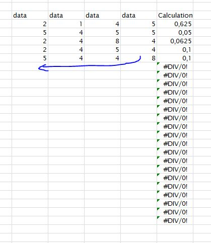 excel vba cells value error 1004 excel vba error 1004