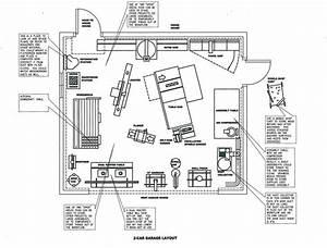Free Design Woodworking: Here Woodshop design layout