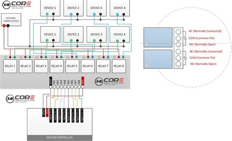 wiring 8 channel optocoupler relay module 14core