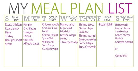 diet plan breakfast lunch and dinner diet plan