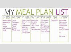 Diet Plan Breakfast Lunch Dinner – Diet Plan
