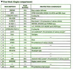 2000 Mazda Mpv Wiring Diagram Schematic : mazda circuit wiring diagrams ~ A.2002-acura-tl-radio.info Haus und Dekorationen