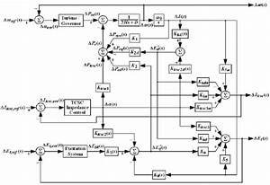Detailed Block Diagram For A Synchronous Generator  U2013 Tcsc System